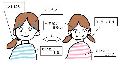 双子の特徴